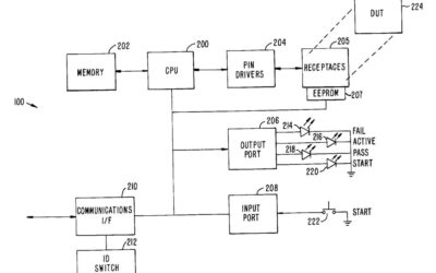US Patent: Concurrent programming apparatus and method for electronic devices